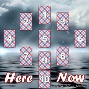 Future teller game