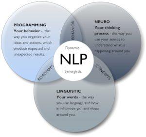 NLP-skills
