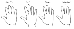 palm-reading-hand-shapes