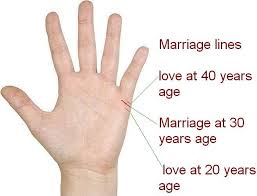 marriage-lines-on-palm