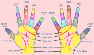 learn-how-to-read-hands